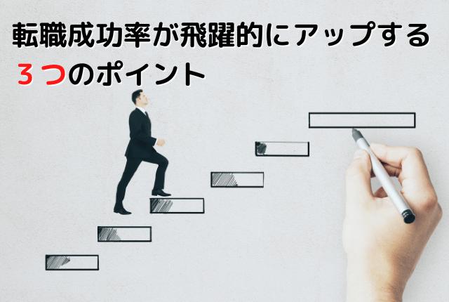 転職成功率が飛躍的にアップする3つのポイント